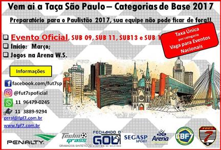 Taça São Paulo 2017, Categorias de Base