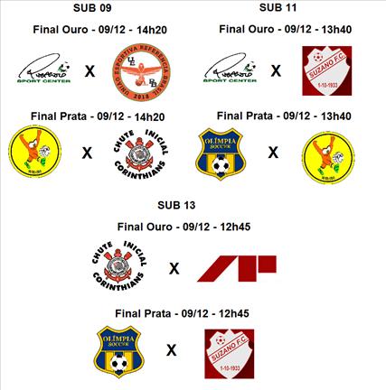 Confira os Confrontos das Finais Ouro e Prata do Campeonato Paulista de Base 2018!